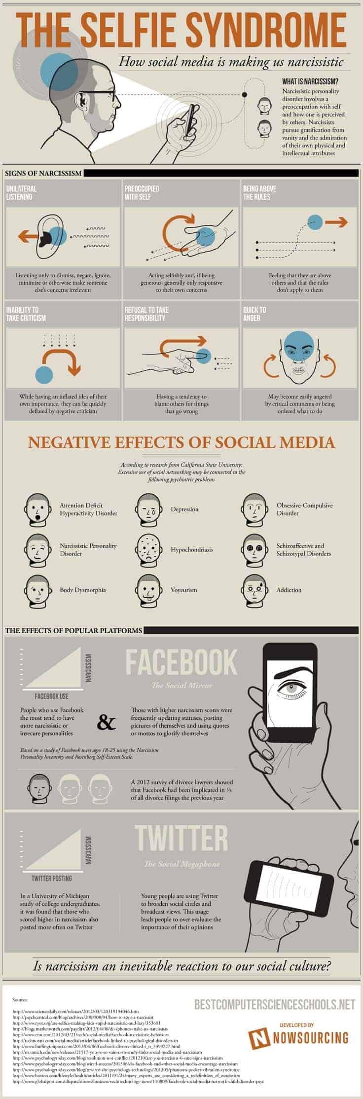 La sindrome del Selfie Infografica